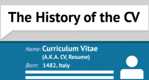 The History of the CV