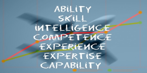 How to identify Candidate Skills and Ability with online skill tests